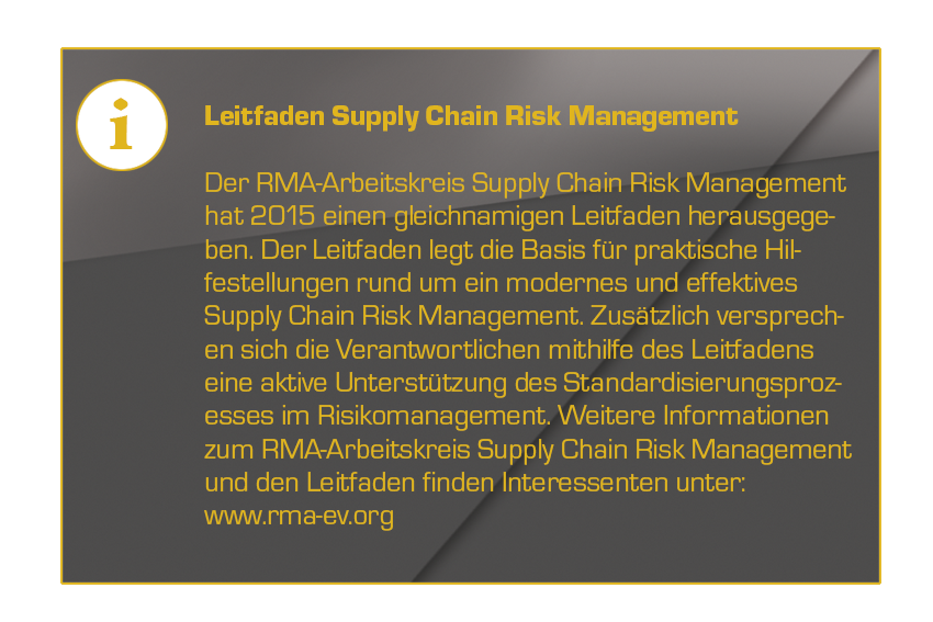 Leitfaden Supply Chain Risk Management des RMA-Arbeitskreises für Supply Chain Risk Management